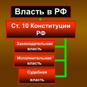 Органы власти Чердаклов